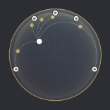 Visualization Dome
